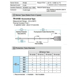 TR-8100 economical Pt100 Sensor range -50ºC to +200ºC