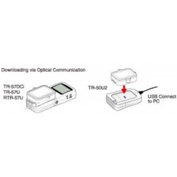 TR-50U2 Communication Port for high speed USB data transfer to PC