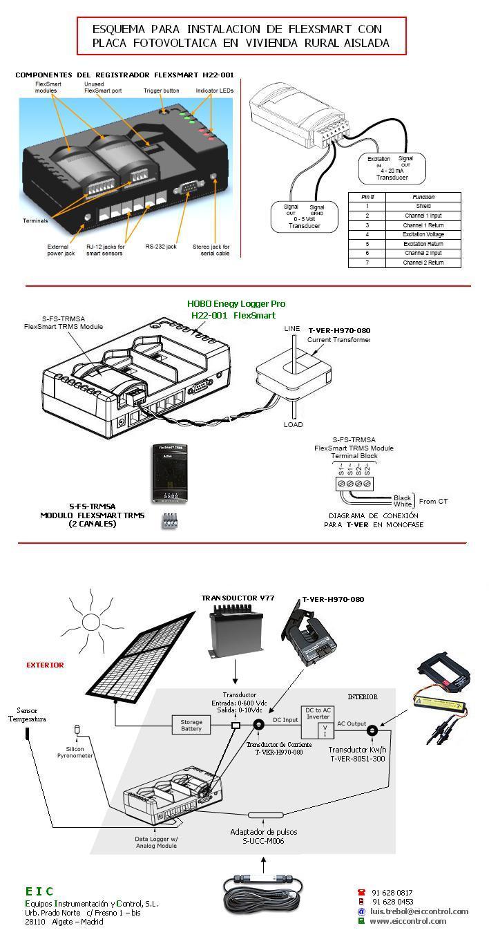 H22 001 S Hobo For Solar Panels Certification Maranata Madrid Sl Current Sensing Relay Hawkeye Rural House 2