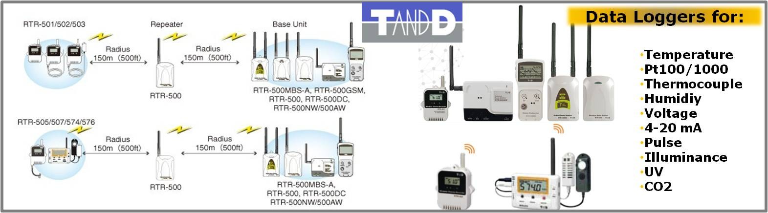 TandD BANNER