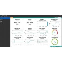 StevensConnect Cloud-Based Data