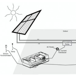 H22-001-S HOBO for Solar Panels Certification
