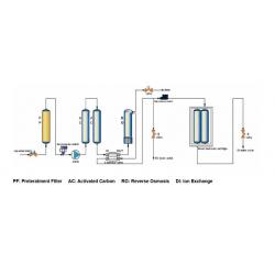 AO-SCSJ-I Purificador de agua (RO/DI Agua)