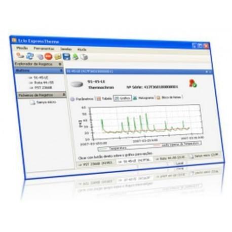 ExpressThermo-Pro Software para Registradores iButton