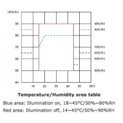 AO-BJPX-A250II Climate Incubator (250 L) (3-Side Illumination)
