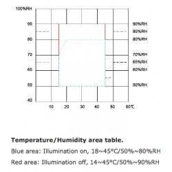 AO-BJPX-A250 Incubadora de Clima (250 L) (Iluminação de 2 Lados)