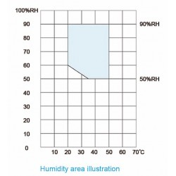 AO-BJPX-HT150 Incubadora de Temperatura y Humedad Constantes (160 L) (Pantalla LCD)