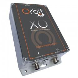 OrbitaXo Entrada Móvil Todo en Uno