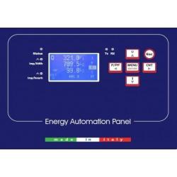 LIBRA - PAINEL DE AUTOMAÇÃO DE ENERGIA