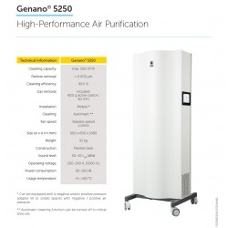 Genano5250 High-Performance Air Purification