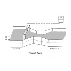 AO-UOL-A Sensor de Nivel y Caudal Ultrasónico