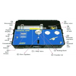 ARIMAD-3000 Un instrumento para medir el potencial hídrico de las plantas.