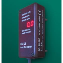CDI-25 MONITOR DE FLUXO PARA AR COMPRIMIDO