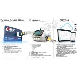 IoT-Datalogger - Registrador inalámbrico con módem GSM incorporado y tarjeta SIM