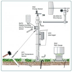 WS-GP2 Advanced Automatic Weather Station System (pre-wired)