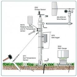 WS-GP2 Estación Meteorológica Automática de Sistema Avanzado (precableada)