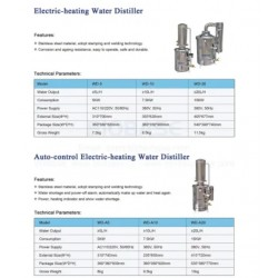 AO-WD-5 Destilador de Agua de Calentamiento Eléctrico (Salida de Agua ≥ 5 L/H)