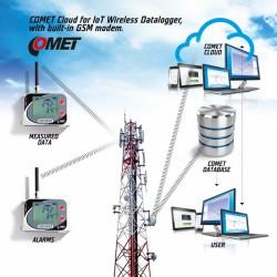 U3631M Data Logger IoT sem fio para Umidade Rel./Temp. com conector para outras sondas de temp. (modem GSM embutido)