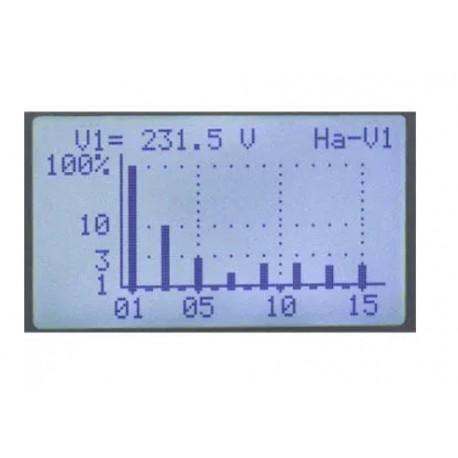 UPM307 Analizador de Potencia DIN 96x96 Conectable a Bobina Rogowski MFC150