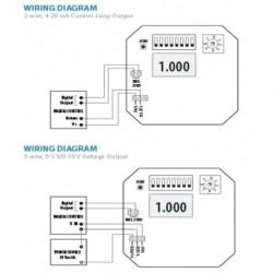 PX3UXX05 Sensor Transductor de Presión Diferencial / Velocidad del Aire