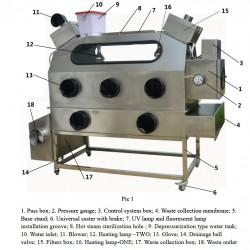 AO-BCI-I Chicken Isolator