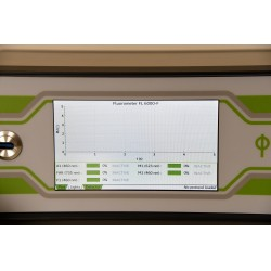 Double-Modulation Fluorometer FL 6000
