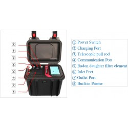 Monitor de Radon Portátil FYCDY-P30 (com acessório para Ar e Solo)
