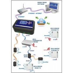 Analisador de energia e gerenciador de dados da Web Wi-Fi PFALT-EH5090-110 LYRA ECT NET