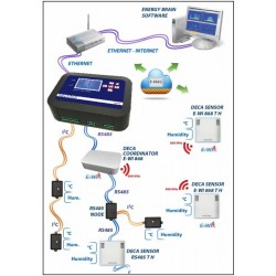 Analizador de energía y administrador de datos web Wi-Fi PFALT-EH5090-110 LYRA ECT NET