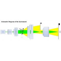 Analizador de tamaño de partículas de pulverización industrial 1μm-1000μm PA-3190B