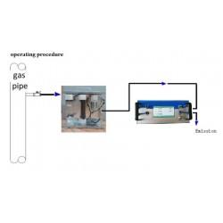 Portable Syngas Analyzer TY-6330P