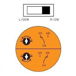 Rotary Actuator Gruner 363-024-30-P5