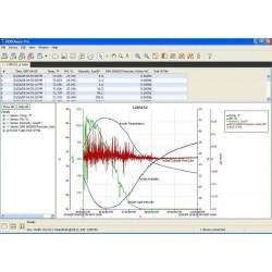 BHW-PRO-CD HOBOware Pro Mac/Win Data Logger Software