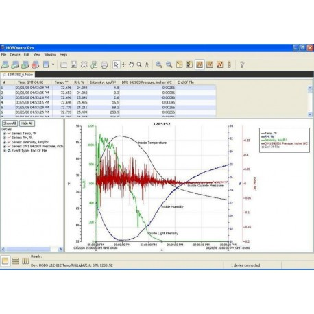 BHW-PRO-CD HOBOware Pro Mac/Win Data Logger Software