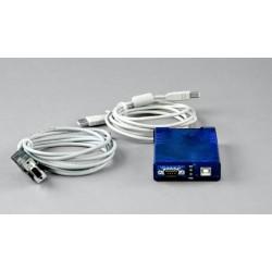 3010-I/GWK Interface WALZ
