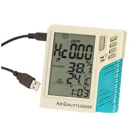 AQM-101 Formaldehyde Monitor with Data Logger