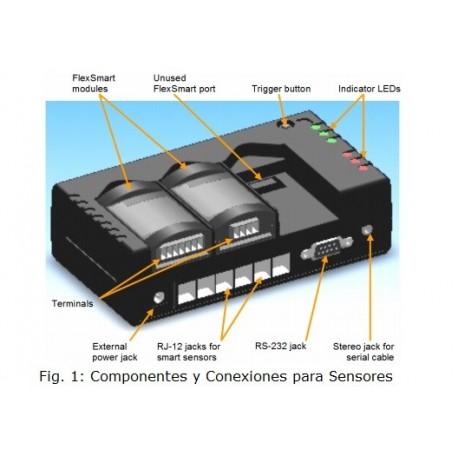 H22-001-S HOBO for Solar Panels Certification