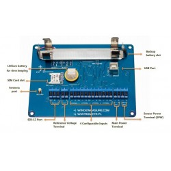 GSM/GPRS DATA LOGGER RADIO