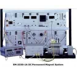 Máquina de Sistema Eléctrica