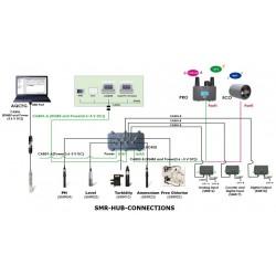 SMR08 Analizador Total de Sólidos Disueltos para el Agua