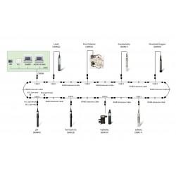 SMR57 Analizador de gases de dióxido de carbono