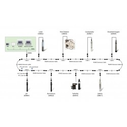 SMR56 Analizador de gases de óxido nítrico