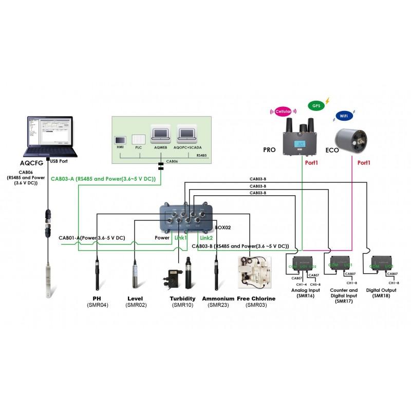 Smr03 analizador de cloro libre para calidad de agua - Analizador de cloro ...