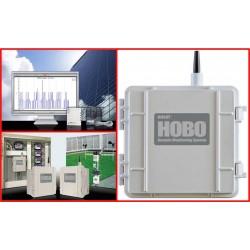 RX3000-AE Estación Remota de Monitorizacion de Datos para Auditoria Energética