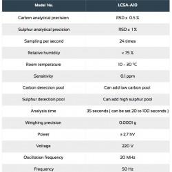 LCSA-A10 Analisador IR de Carbono e Enxofre