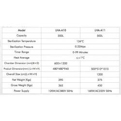 LHA-A10 Autoclave Horizontal para Laboratório de Carga Superior (300 L/ 134℃)