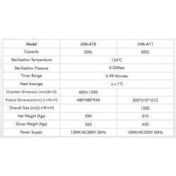 LHA-A11 Autoclave Horizontal para Laboratório de Carga Superior (500 L / 134 ℃)
