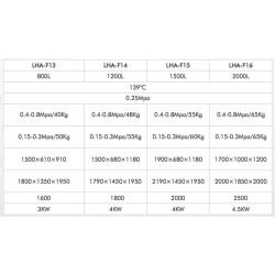 LHA-F13 Autoclave Horizontal para Laboratorio de Una Sola Pulsación y Puerta Única (800 L/ 134 °C)