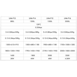 LHA-F13 Horizontal Laboratory Autoclave Top Loading (800 L/ 134 °C)