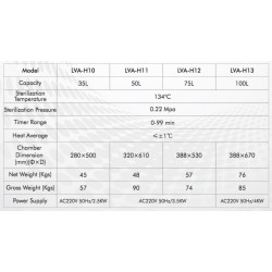 LVA-H11 Autoclave Vertical para Laboratório (50 L/ 134 °C)